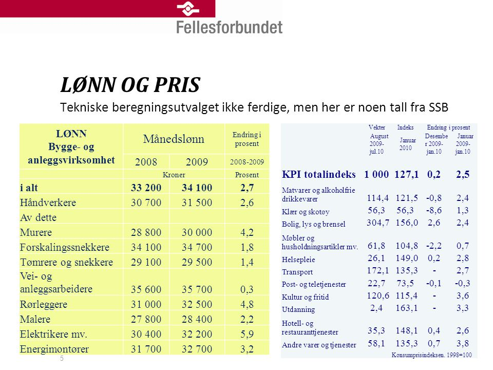LØNN OG PRIS Tekniske beregningsutvalget ikke ferdige, men her er noen tall fra SSB 5 VekterIndeksEndring i prosent August 2009- Januar 2010 Desembe r