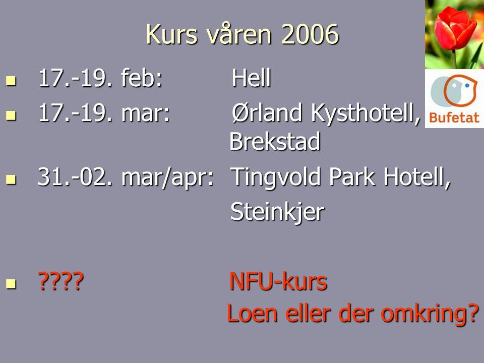Kurs våren 2006  17.-19.feb: Hell  17.-19. mar: Ørland Kysthotell, Brekstad  31.-02.