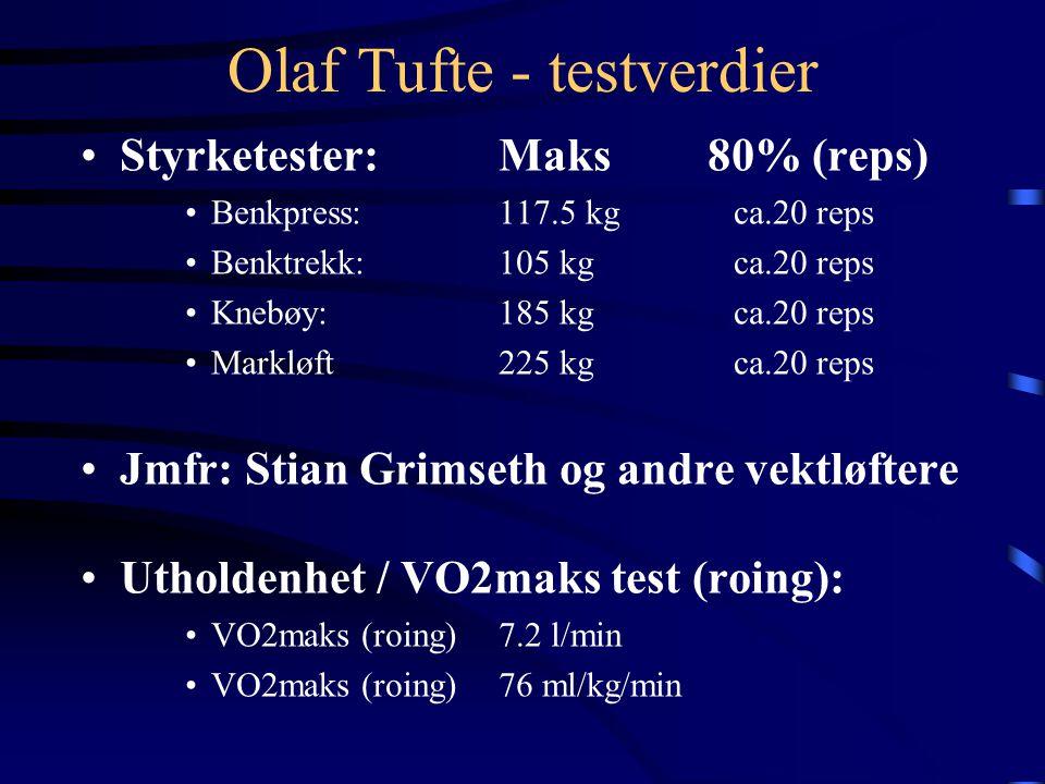 Hanne Staff - testverdier •Bosco tester (spenst): •Knebøyhopp uten svikt: 26.9 cm •Knebøyhopp med svikt: 27.4 cm •Hurtighetstester: •20 meter akselera
