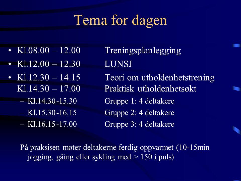 Tema for dagen •Kl.08.00 – 12.00Treningsplanlegging •Kl.12.00 – 12.30LUNSJ •Kl.12.30 – 14.15Teori om utholdenhetstrening Kl.14.30 – 17.00Praktisk utholdenhetsøkt –Kl.14.30-15.30Gruppe 1: 4 deltakere –Kl.15.30-16.15Gruppe 2: 4 deltakere –Kl.16.15-17.00Gruppe 3: 4 deltakere På praksisen møter deltakerne ferdig oppvarmet (10-15min jogging, gåing eller sykling med > 150 i puls)