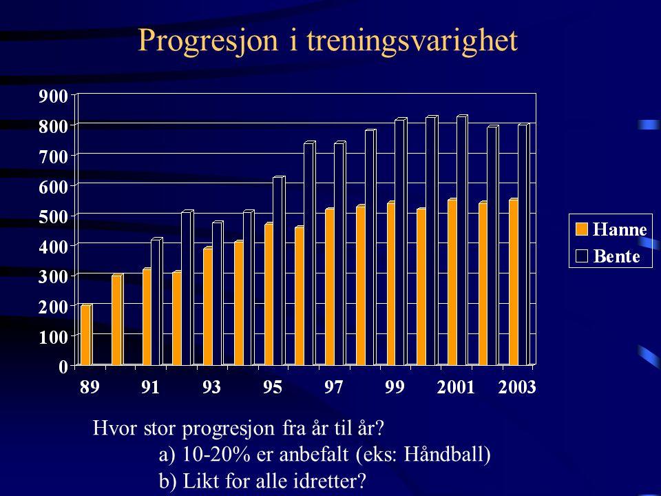 Progresjonsprinsippet •Progresjonsprinsippet innebærer en gradvis og systematisk økning av de viktigste belastningsfaktorene i treningen på kort og la