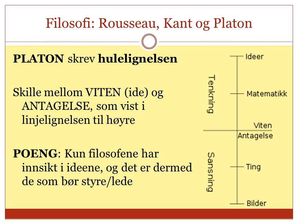 Filosofi: Rousseau, Kant og Platon PLATON skrev hulelignelsen Skille mellom VITEN (ide) og ANTAGELSE, som vist i linjelignelsen til høyre POENG: Kun filosofene har innsikt i ideene, og det er dermed de som bør styre/lede