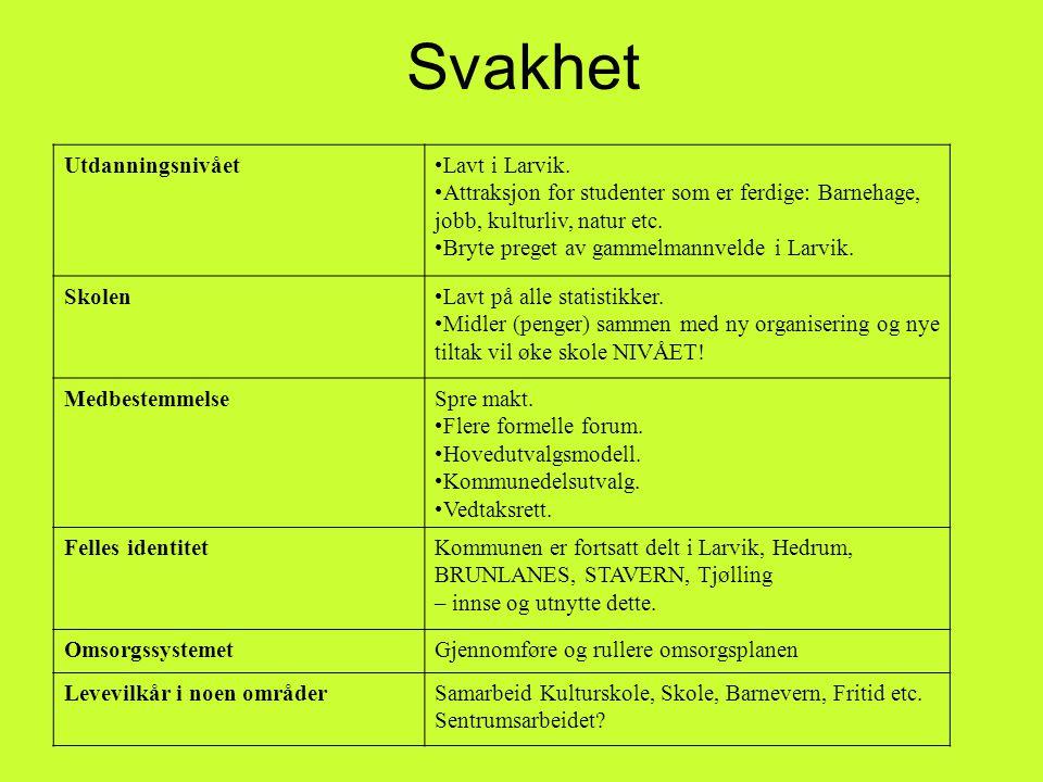 Svakhet Utdanningsnivået•Lavt i Larvik.
