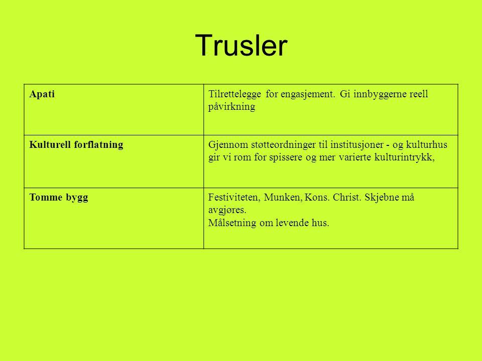 Trusler ApatiTilrettelegge for engasjement.