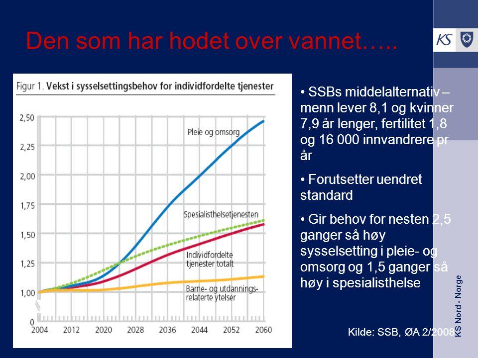 KS Nord - Norge Den som har hodet over vannet….. • SSBs middelalternativ – menn lever 8,1 og kvinner 7,9 år lenger, fertilitet 1,8 og 16 000 innvandre