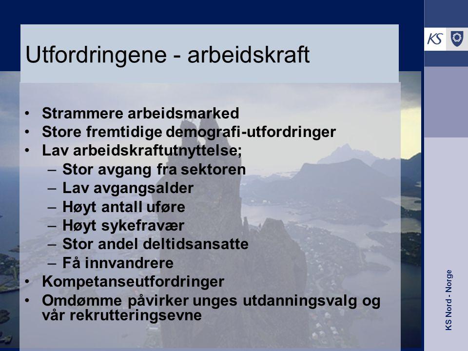 KS Nord - Norge •Strammere arbeidsmarked •Store fremtidige demografi-utfordringer •Lav arbeidskraftutnyttelse; –Stor avgang fra sektoren –Lav avgangsa