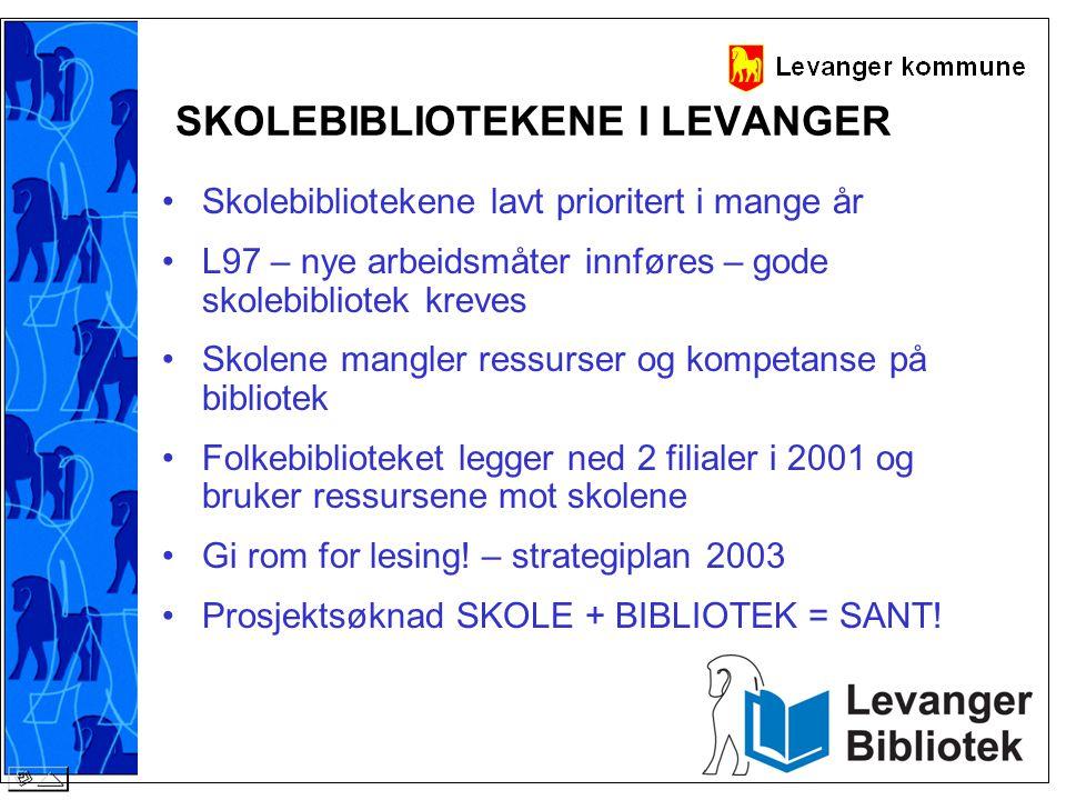 SKOLEBIBLIOTEKENE I LEVANGER •Skolebibliotekene lavt prioritert i mange år •L97 – nye arbeidsmåter innføres – gode skolebibliotek kreves •Skolene mang