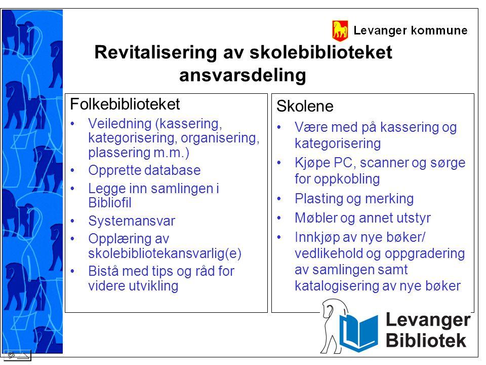 Revitalisering av skolebiblioteket ansvarsdeling Folkebiblioteket •Veiledning (kassering, kategorisering, organisering, plassering m.m.) •Opprette dat