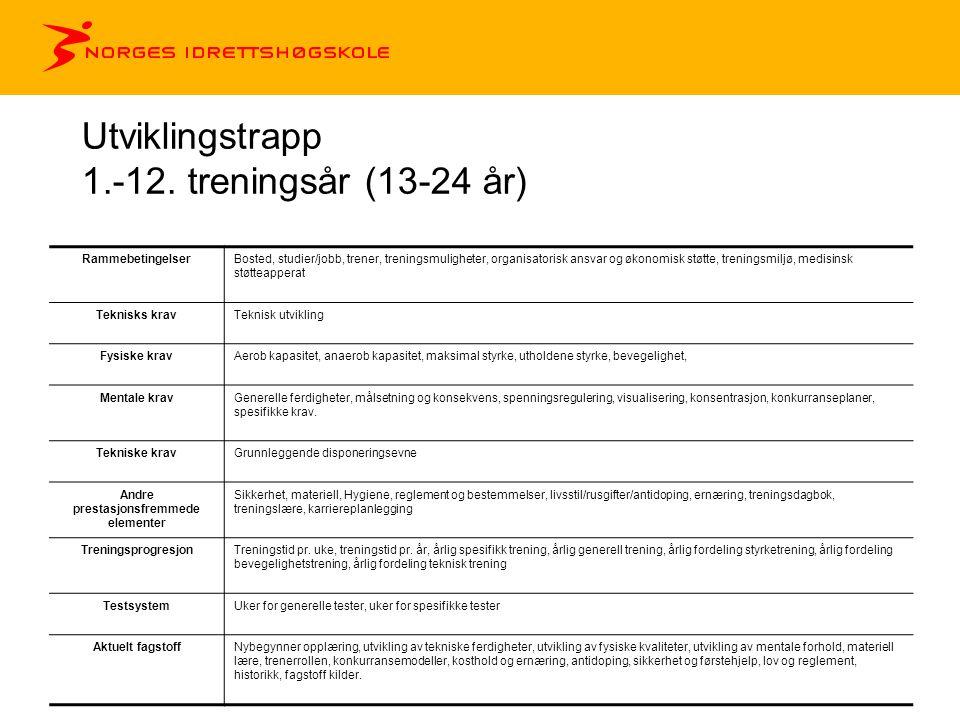 Utviklingstrapp 1.-12. treningsår (13-24 år) RammebetingelserBosted, studier/jobb, trener, treningsmuligheter, organisatorisk ansvar og økonomisk støt