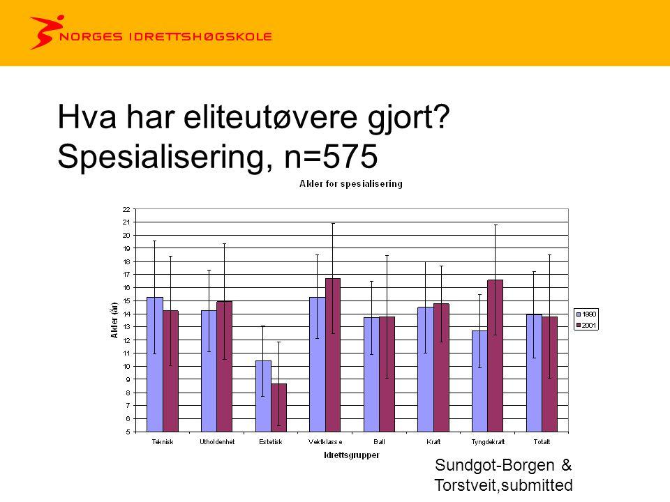 Hva har eliteutøvere gjort? Spesialisering, n=575 Sundgot-Borgen & Torstveit,submitted