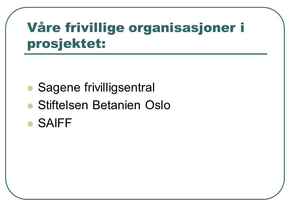 Våre frivillige organisasjoner i prosjektet:  Sagene frivilligsentral  Stiftelsen Betanien Oslo  SAIFF