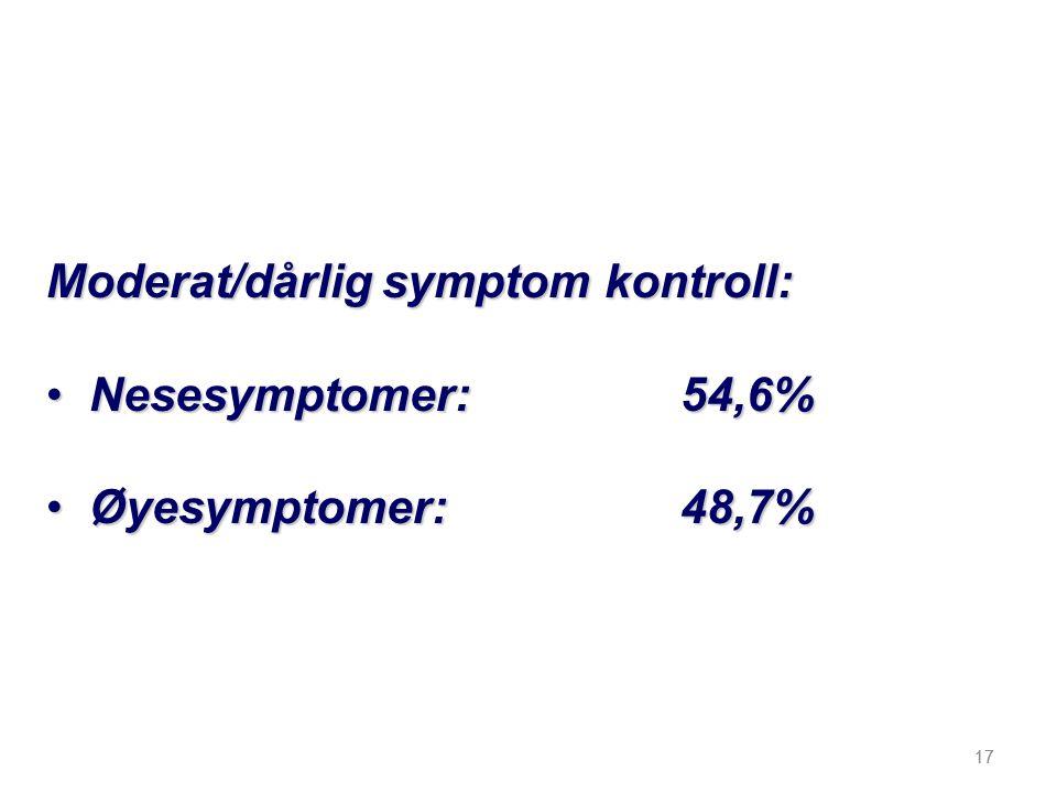 17 Moderat/dårlig symptom kontroll: • Nesesymptomer: 54,6% • Øyesymptomer: 48,7%