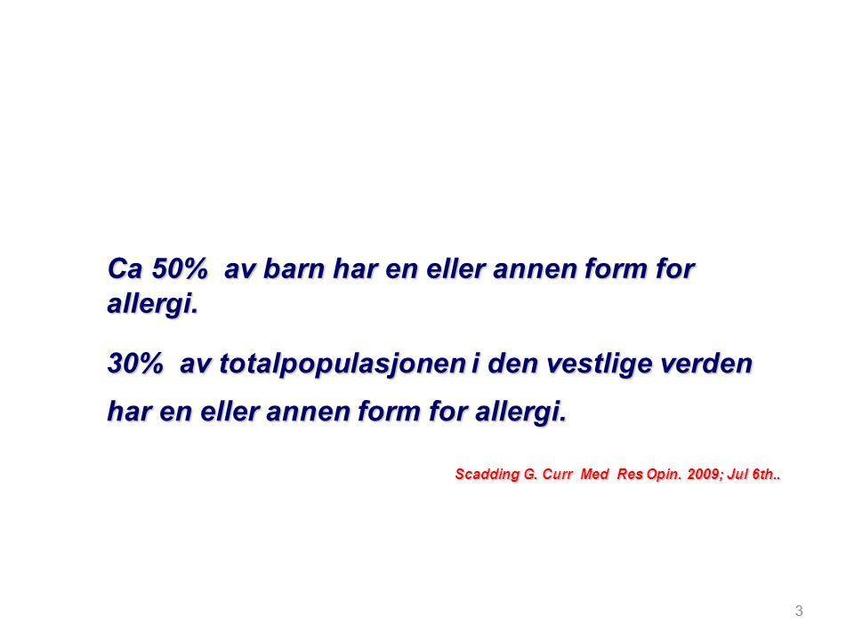 3 Ca 50% av barn har en eller annen form for allergi. 30% av totalpopulasjonen i den vestlige verden har en eller annen form for allergi. Scadding G.