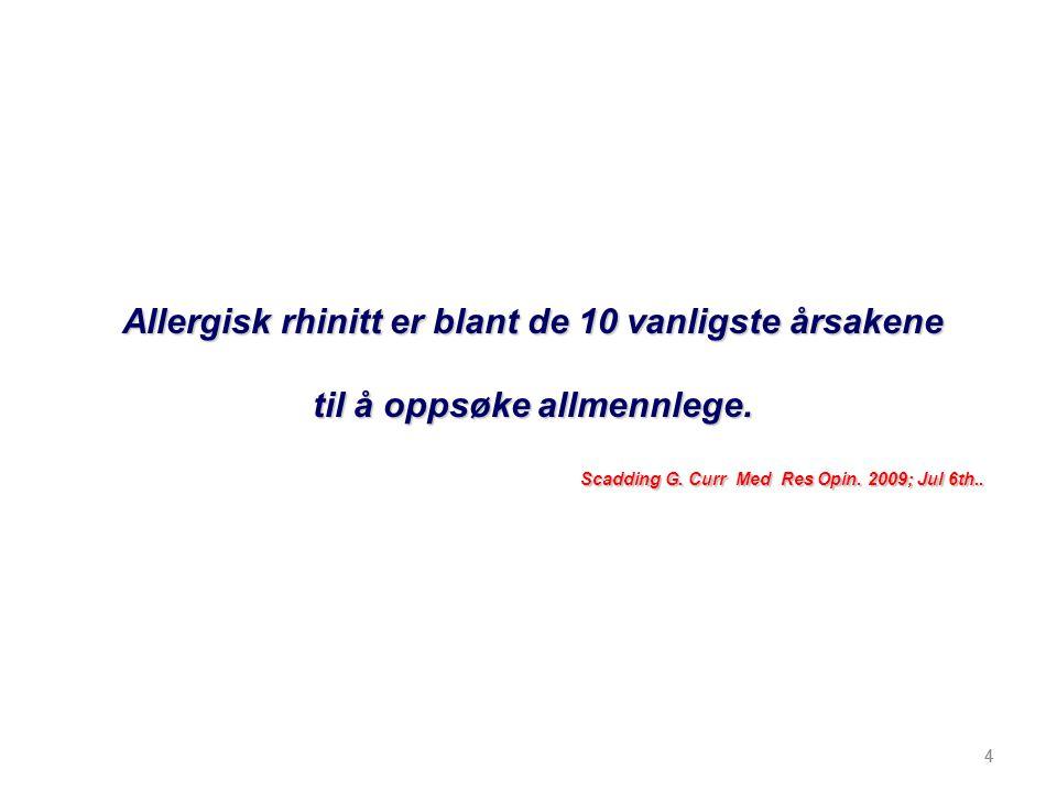 4 Allergisk rhinitt er blant de 10 vanligste årsakene til å oppsøke allmennlege. Scadding G. Curr Med Res Opin. 2009; Jul 6th.. 4