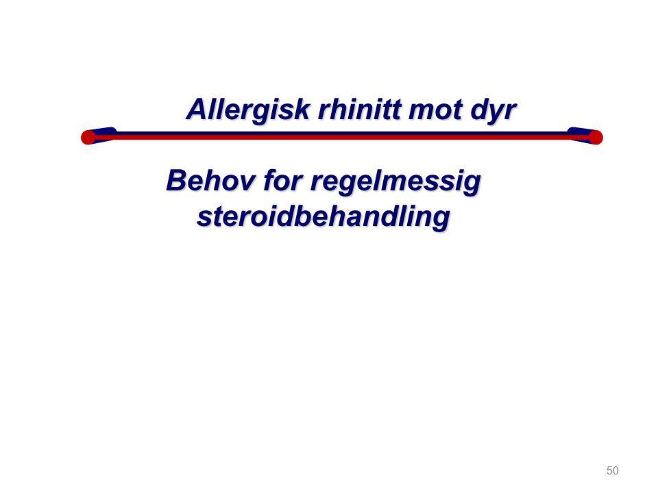 50 Behov for regelmessig steroidbehandling Allergisk rhinitt mot dyr 50