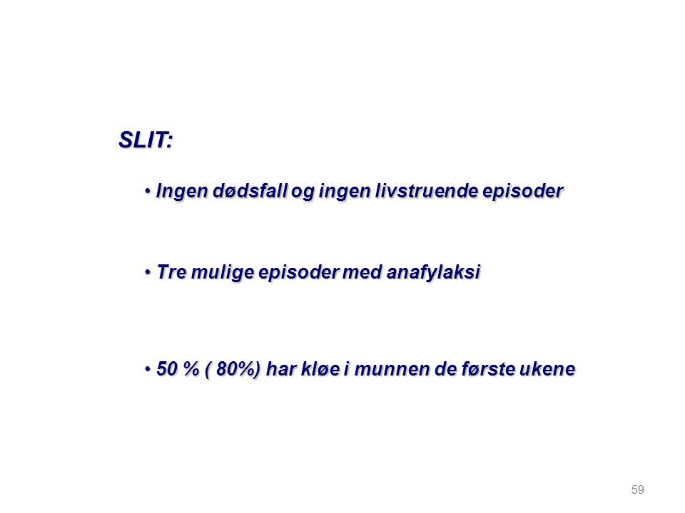 59 SLIT: • Ingen dødsfall og ingen livstruende episoder • 50 % ( 80%) har kløe i munnen de første ukene • Tre mulige episoder med anafylaksi 59