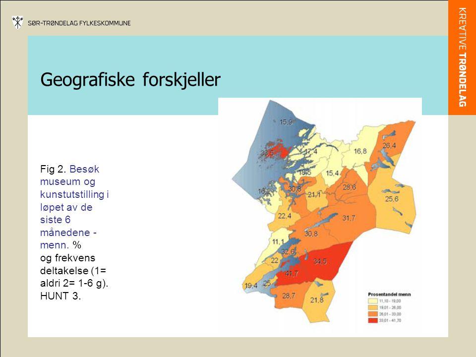 Geografiske forskjeller Fig 2. Besøk museum og kunstutstilling i løpet av de siste 6 månedene - menn. % og frekvens deltakelse (1= aldri 2= 1-6 g). HU
