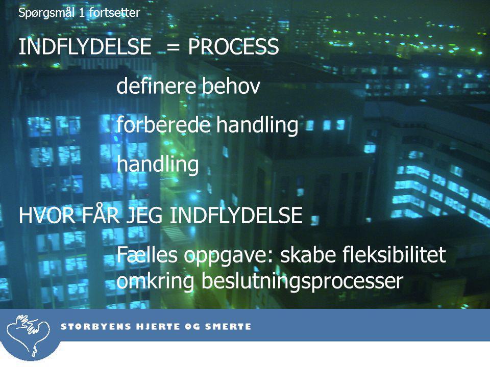Spørgsmål 1 fortsetter INDFLYDELSE= PROCESS definere behov forberede handling handling HVOR FÅR JEG INDFLYDELSE Fælles oppgave: skabe fleksibilitet omkring beslutningsprocesser