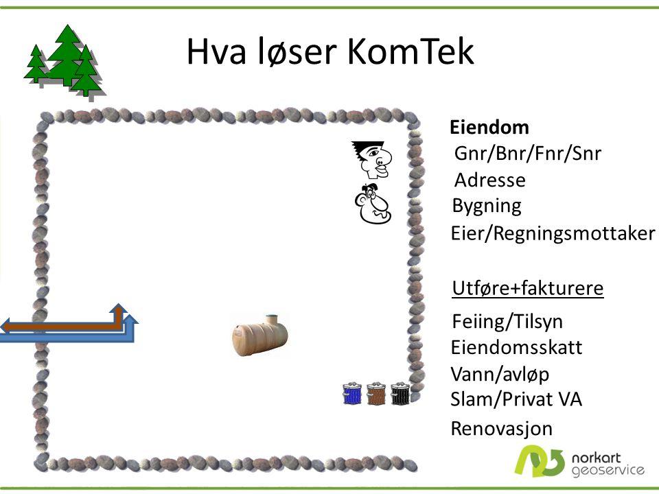 Hva løser KomTek Bygning Feiing/Tilsyn Eiendomsskatt Vann/avløp Slam/Privat VA Utføre+fakturere Renovasjon Eiendom Gnr/Bnr/Fnr/Snr Adresse Eier/Regnin