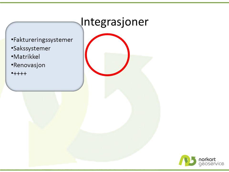 Integrasjoner • Faktureringssystemer • Sakssystemer • Matrikkel • Renovasjon • ++++