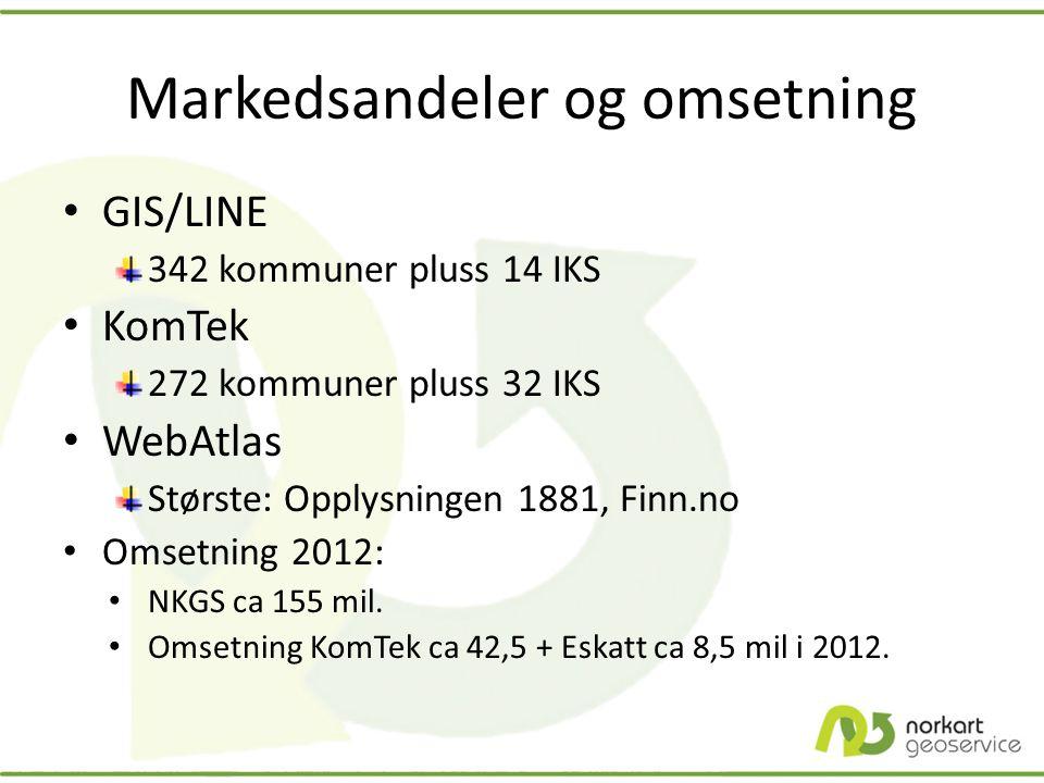 Markedsandeler og omsetning • GIS/LINE 342 kommuner pluss 14 IKS • KomTek 272 kommuner pluss 32 IKS • WebAtlas Største: Opplysningen 1881, Finn.no • O