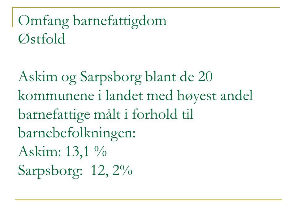 Omfang barnefattigdom Østfold Askim og Sarpsborg blant de 20 kommunene i landet med høyest andel barnefattige målt i forhold til barnebefolkningen: As
