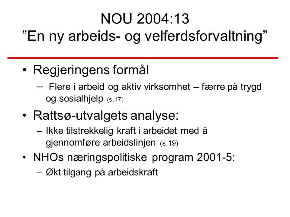 """NOU 2004:13 """"En ny arbeids- og velferdsforvaltning"""" •Regjeringens formål – Flere i arbeid og aktiv virksomhet – færre på trygd og sosialhjelp (s.17)"""