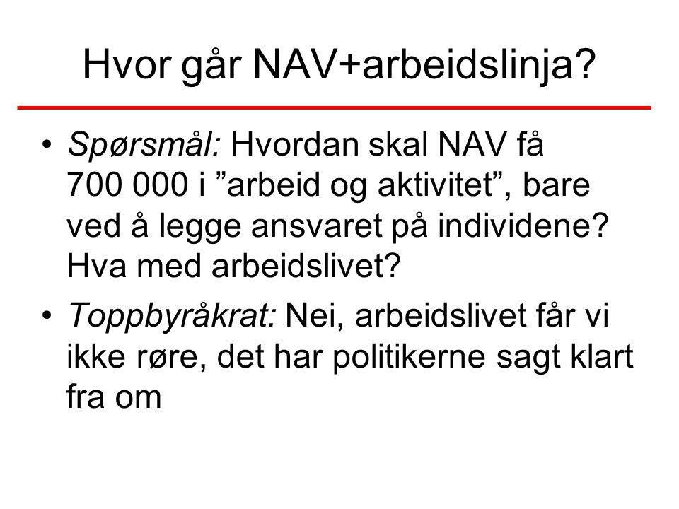 """Hvor går NAV+arbeidslinja? •Spørsmål: Hvordan skal NAV få 700 000 i """"arbeid og aktivitet"""", bare ved å legge ansvaret på individene? Hva med arbeidsliv"""