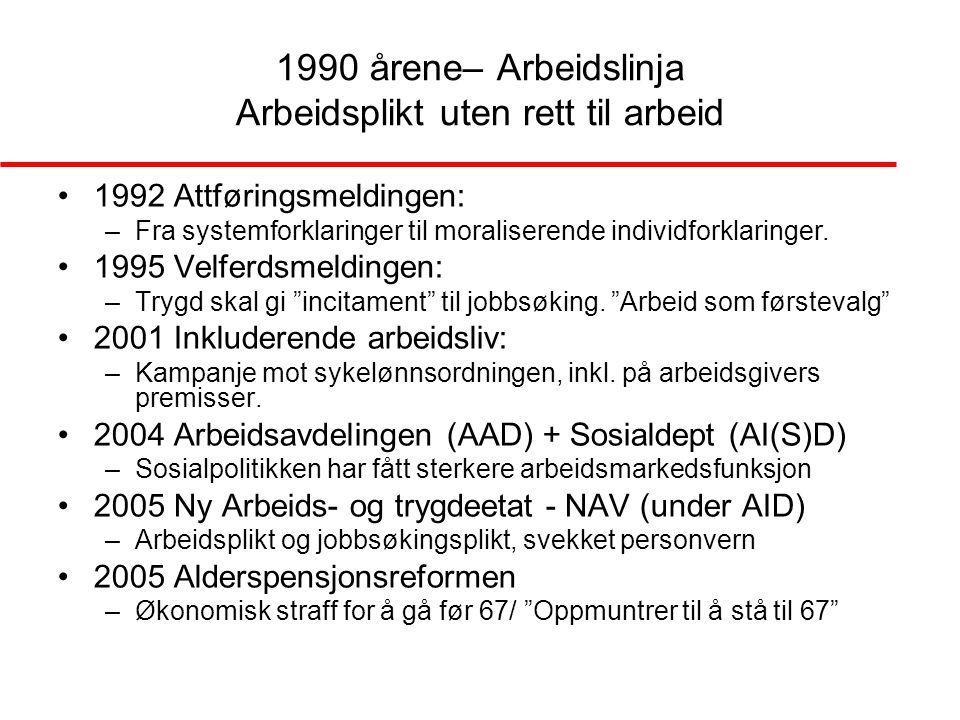 1990 årene– Arbeidslinja Arbeidsplikt uten rett til arbeid •1992 Attføringsmeldingen: –Fra systemforklaringer til moraliserende individforklaringer. •
