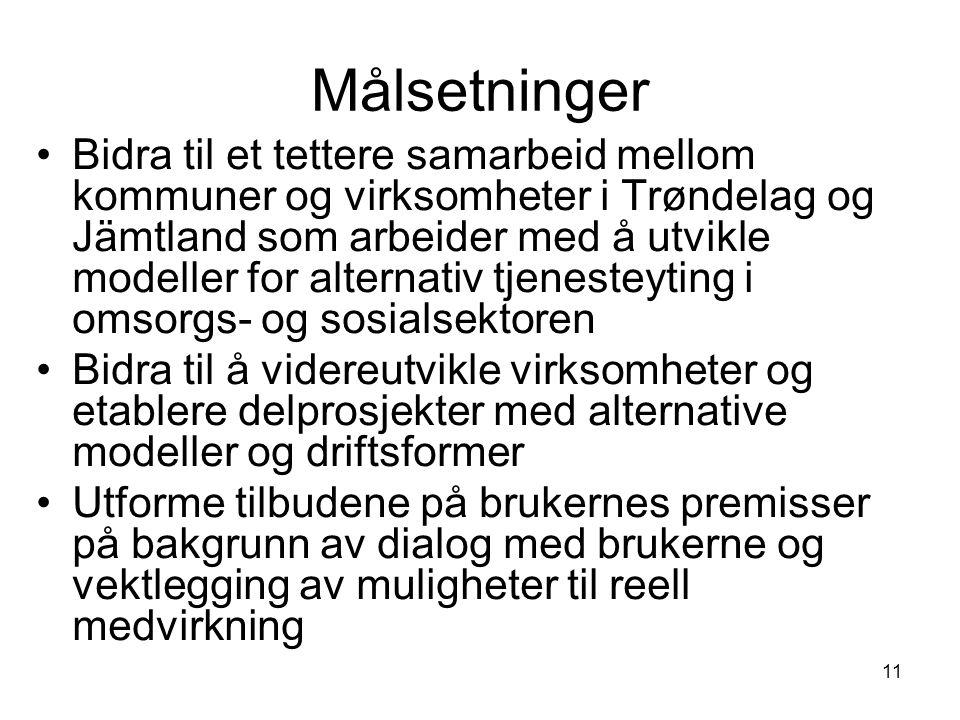 11 Målsetninger •Bidra til et tettere samarbeid mellom kommuner og virksomheter i Trøndelag og Jämtland som arbeider med å utvikle modeller for altern