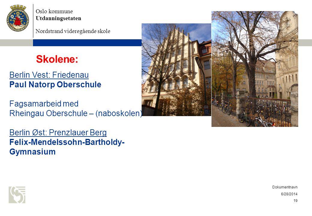 Oslo kommune Utdanningsetaten Nordstrand videregående skole 6/28/2014 Dokumentnavn 19 Skolene: Berlin Vest: Friedenau Paul Natorp Oberschule Fagsamarb