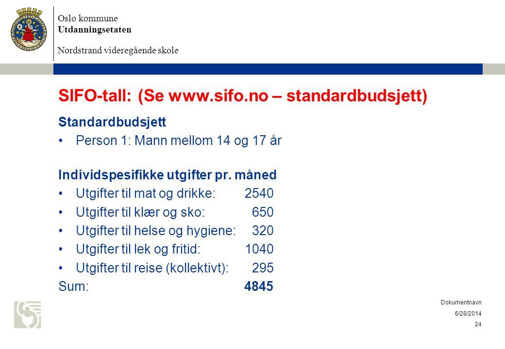 Oslo kommune Utdanningsetaten Nordstrand videregående skole 6/28/2014 Dokumentnavn 24 SIFO-tall: (Se www.sifo.no – standardbudsjett) Standardbudsjett •Person 1: Mann mellom 14 og 17 år Individspesifikke utgifter pr.