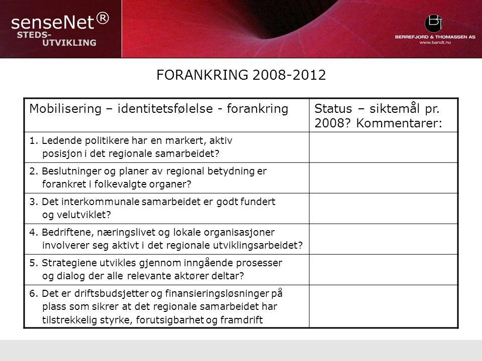 FORANKRING 2008-2012 Mobilisering – identitetsfølelse - forankringStatus – siktemål pr.