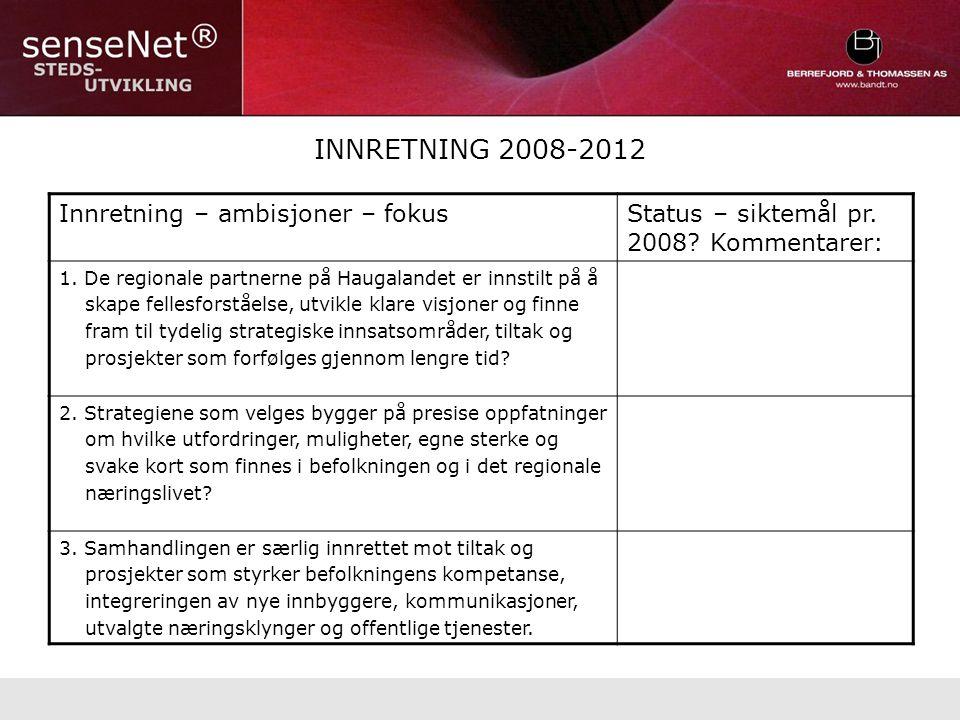 INNRETNING 2008-2012 Innretning – ambisjoner – fokusStatus – siktemål pr.