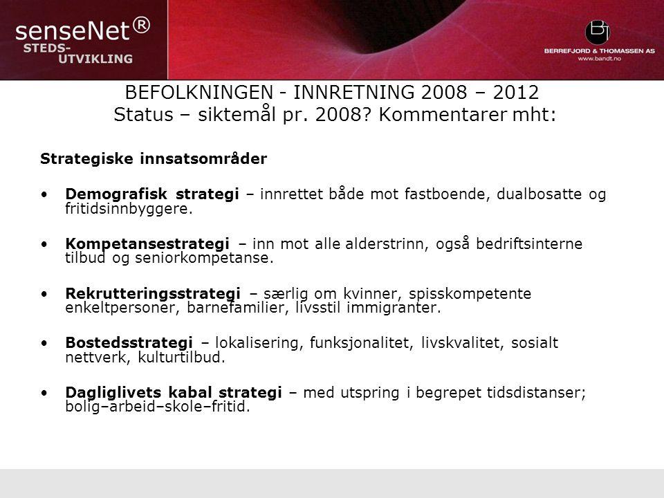 BEFOLKNINGEN - INNRETNING 2008 – 2012 Status – siktemål pr.