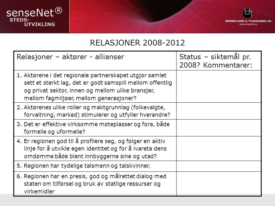 RELASJONER 2008-2012 Relasjoner – aktører - allianserStatus – siktemål pr.