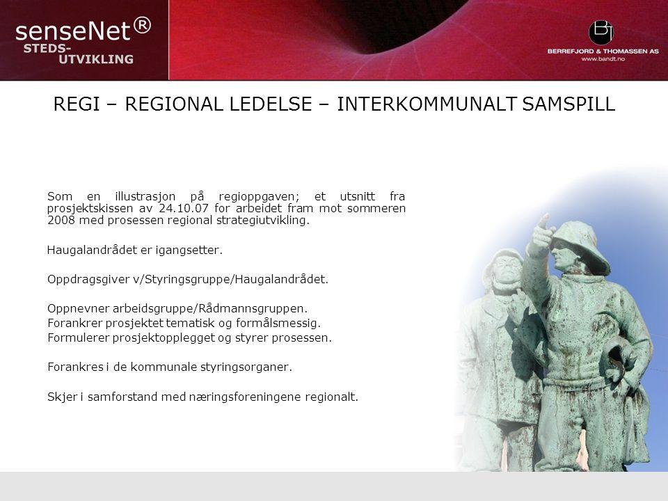 REGI – REGIONAL LEDELSE – INTERKOMMUNALT SAMSPILL Som en illustrasjon på regioppgaven; et utsnitt fra prosjektskissen av 24.10.07 for arbeidet fram mot sommeren 2008 med prosessen regional strategiutvikling.
