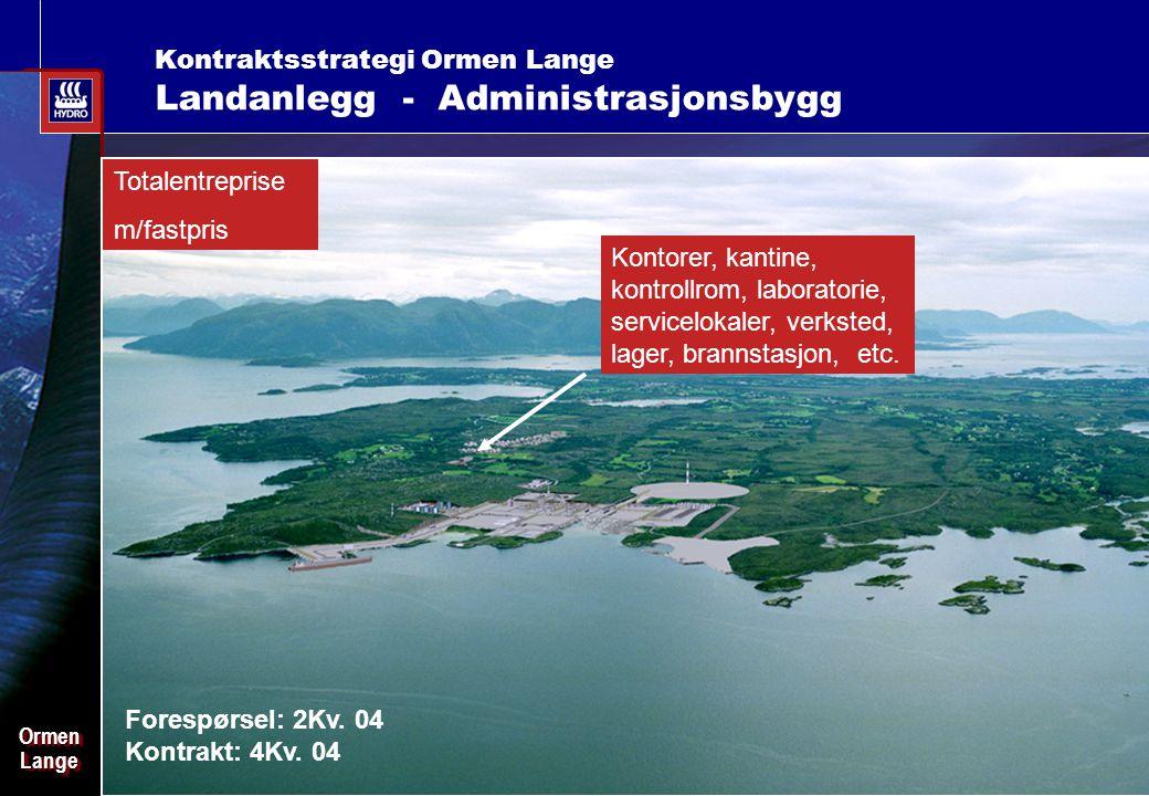 Date: 2003-02-02 - Page: 12 OrmenLangeOrmenLange Kontraktsstrategi Ormen Lange Landanlegg - Administrasjonsbygg Forespørsel: 2Kv.