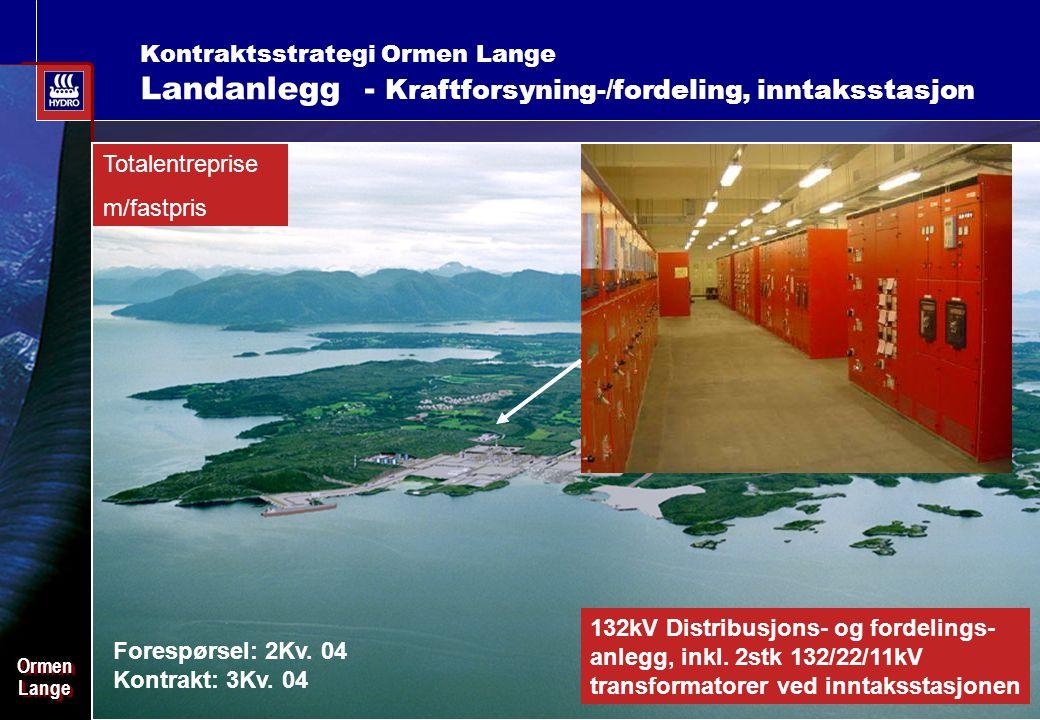 Date: 2003-02-02 - Page: 17 OrmenLangeOrmenLange Kontraktsstrategi Ormen Lange Landanlegg - Kraftforsyning-/fordeling, inntaksstasjon Forespørsel: 2Kv.