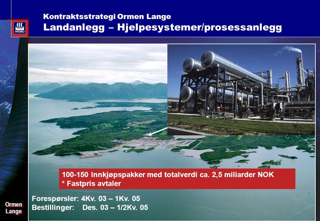 Date: 2003-02-02 - Page: 19 OrmenLangeOrmenLange Kontraktsstrategi Ormen Lange Landanlegg – Hjelpesystemer/prosessanlegg 100-150 Innkjøpspakker med totalverdi ca.