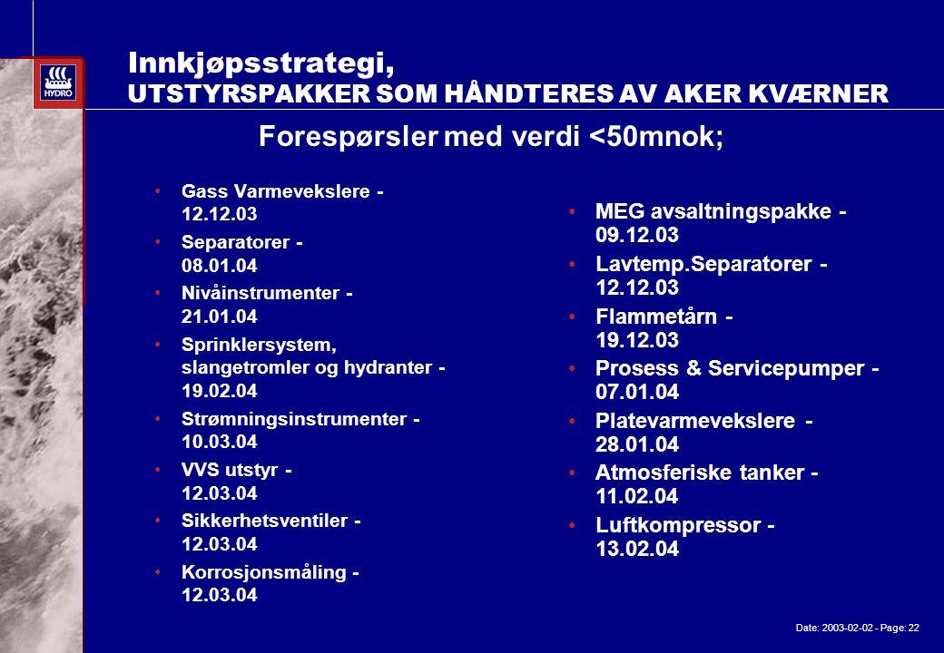 Date: 2003-02-02 - Page: 22 Innkjøpsstrategi, UTSTYRSPAKKER SOM HÅNDTERES AV AKER KVÆRNER •Gass Varmevekslere - 12.12.03 •Separatorer - 08.01.04 •Nivåinstrumenter - 21.01.04 •Sprinklersystem, slangetromler og hydranter - 19.02.04 •Strømningsinstrumenter - 10.03.04 •VVS utstyr - 12.03.04 •Sikkerhetsventiler - 12.03.04 •Korrosjonsmåling - 12.03.04 Forespørsler med verdi <50mnok; •MEG avsaltningspakke - 09.12.03 •Lavtemp.Separatorer - 12.12.03 •Flammetårn - 19.12.03 •Prosess & Servicepumper - 07.01.04 •Platevarmevekslere - 28.01.04 •Atmosferiske tanker - 11.02.04 •Luftkompressor - 13.02.04