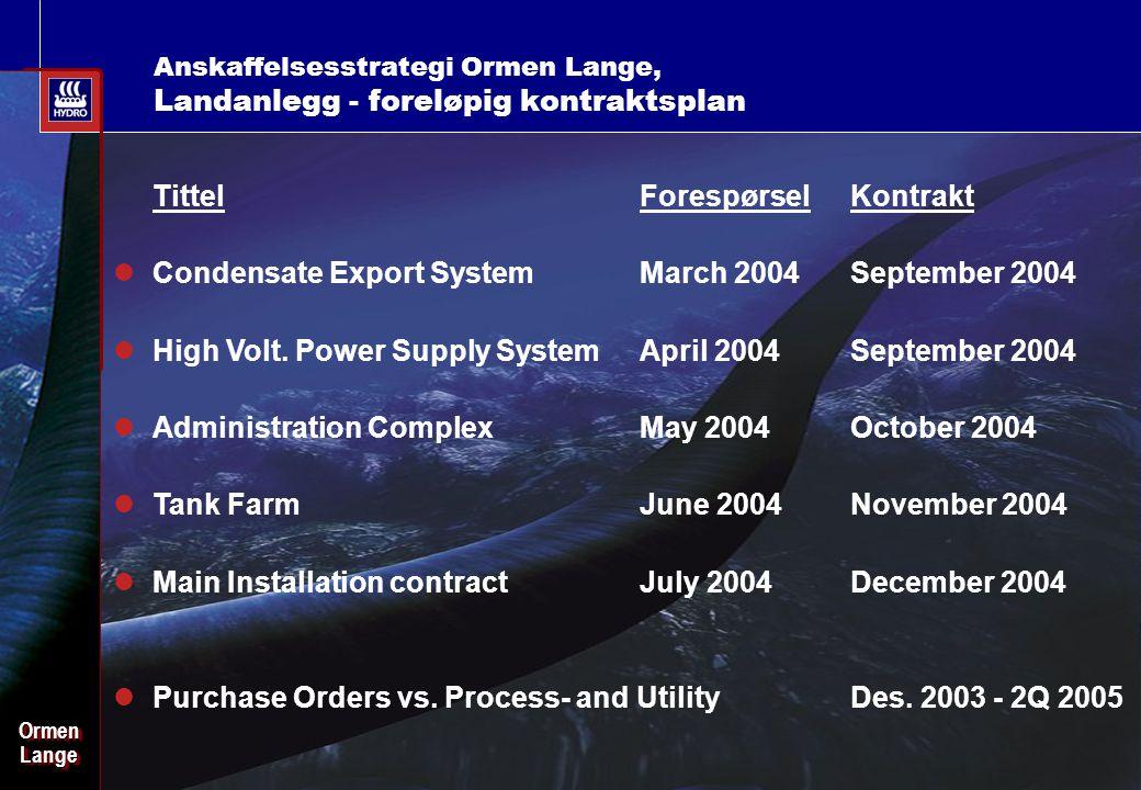 Date: 2003-02-02 - Page: 28 OrmenLangeOrmenLange Anskaffelsesstrategi Ormen Lange, Landanlegg - foreløpig kontraktsplan TittelForespørselKontrakt  Condensate Export System March 2004September 2004  High Volt.