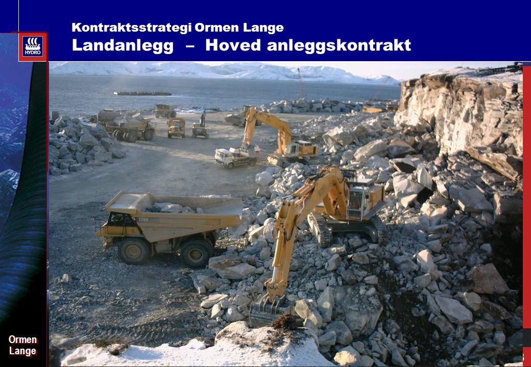Date: 2003-02-02 - Page: 8 OrmenLangeOrmenLange Kontraktsstrategi Ormen Lange Landanlegg – Hoved anleggskontrakt  Forespørsel: Nov.