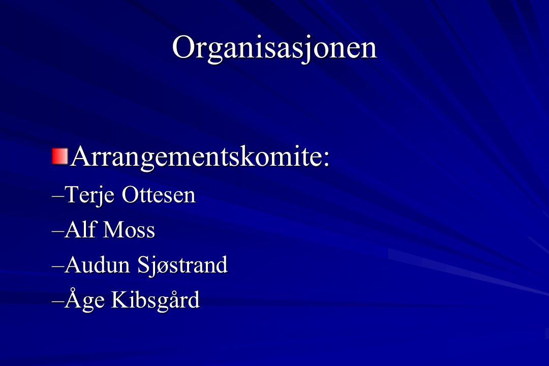 Arrangementskomite: –Terje Ottesen –Alf Moss –Audun Sjøstrand –Åge Kibsgård Organisasjonen
