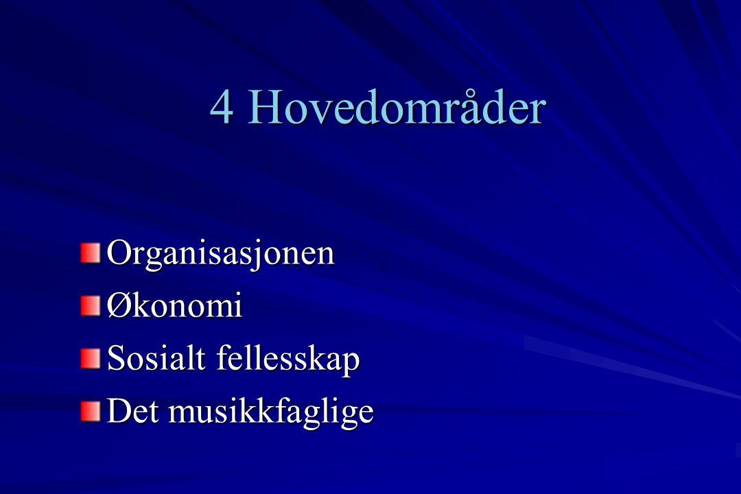 4 Hovedområder Organisasjonen –Økonomi –Sosialt fellesskap –Musikalsk