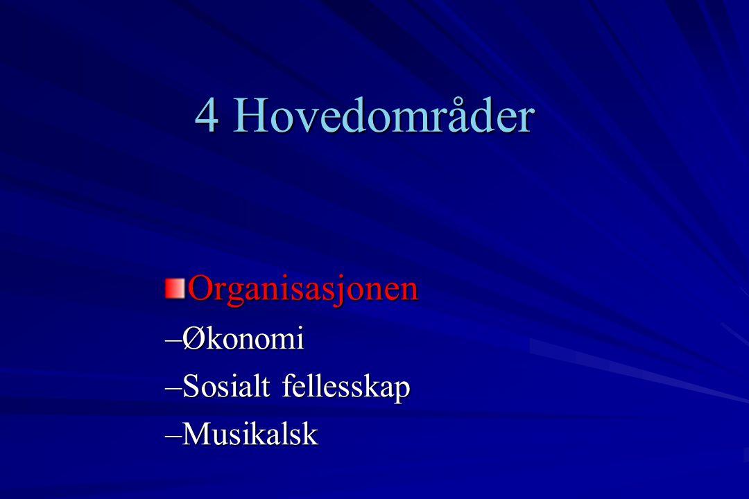 Styret 2007 –Formann:Thor Stabell Muri –Nestformann: Harry Odland –Kasserer: Finn Iversen –Sekretær: Harald Ulvøy –Styremedlem: Magnus Spilde Organisasjonen