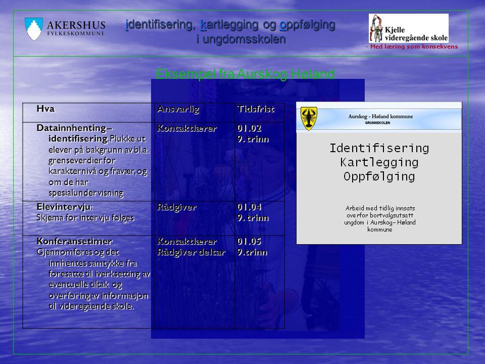 - Med læring som konsekvens identifisering, kartlegging og oppfølging i ungdomsskolen Eksempel fra Aurskog HølandHvaAnsvarligTidsfrist Datainnhenting – identifisering.