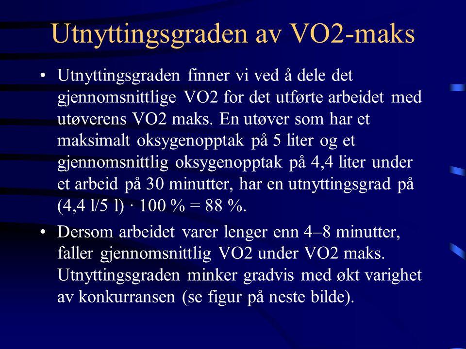Utnyttingsgraden av VO2-maks •Utnyttingsgraden finner vi ved å dele det gjennomsnittlige VO2 for det utførte arbeidet med utøverens VO2 maks.