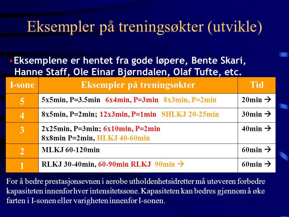 Eksempler på treningsøkter (utvikle) I-soneEksempler på treningsøkterTid 5 5x5min, P=3.5min; 6x4min, P=3min; 8x3min, P=2min 20min  4 8x5min, P=2min; 12x3min, P=1min; SHLKJ 20-25min 30min  3 2x25min, P=3min; 6x10min, P=2min; 8x8min P=2min, HLKJ 40-60min 40min  2 MLKJ 60-120min 60min  1 RLKJ 30-40min, 60-90min RLKJ, 90min  60min  •Eksemplene er hentet fra gode løpere, Bente Skari, Hanne Staff, Ole Einar Bjørndalen, Olaf Tufte, etc.