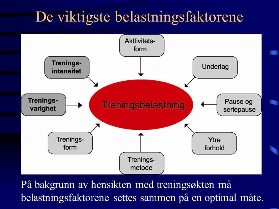 De viktigste belastningsfaktorene På bakgrunn av hensikten med treningsøkten må belastningsfaktorene settes sammen på en optimal måte.